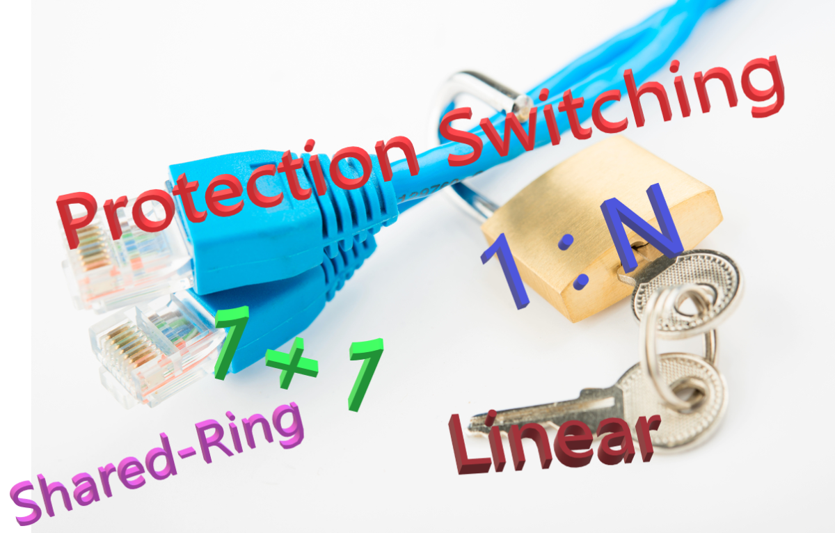 Protection-Switching Related Blog
