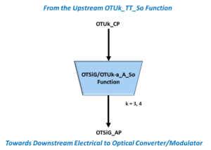 OTSiG/OTUk-a_A_So Atomic Function - Simple Drawing